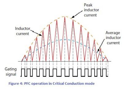 Power Factor Correction And It S Modes Of Operation Power Correction Factors