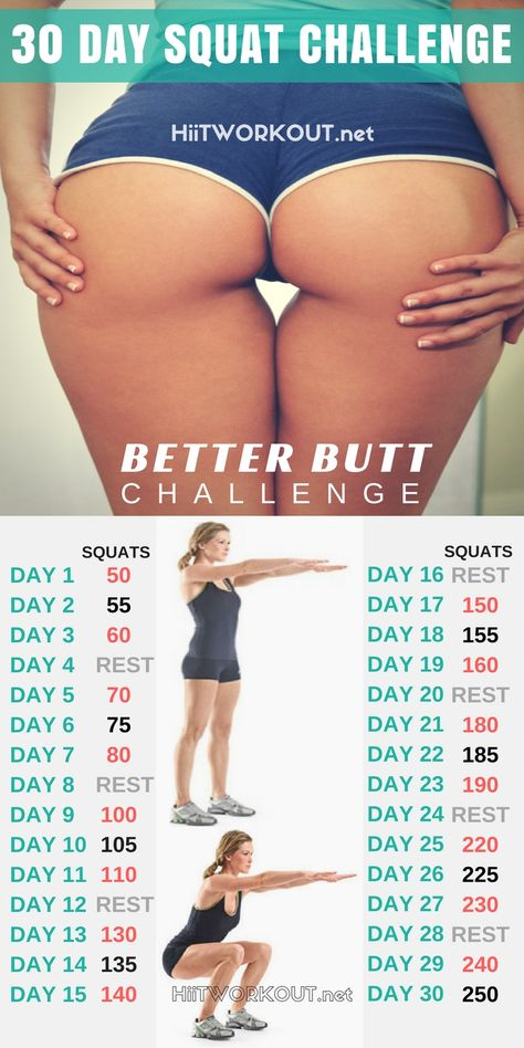 Best Exercises For A Bigger Butt
