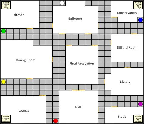 list of pinterest clue game board template images clue game board