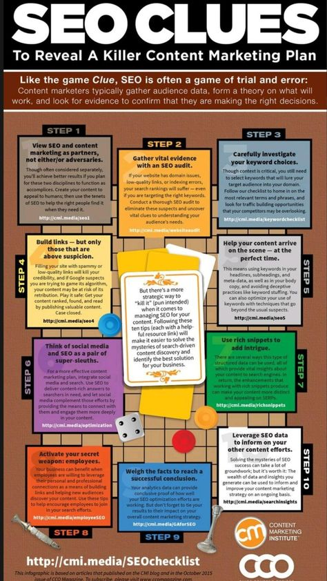 SEO clues for content marketing 📄📢
