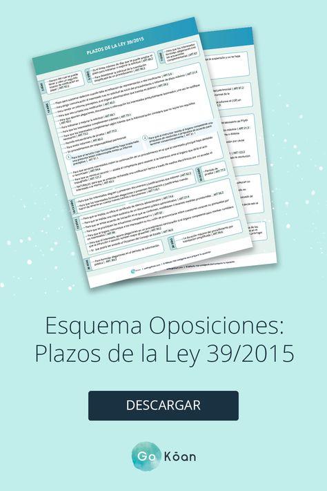 Esquema Oposiciones Plazos Ley 39 2015 Lpac Oposicion Oposiciones Educacion Esquemas