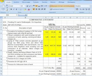 Road estimate template in excel format  | civil | Estimate