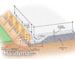 34 X 28 34x28 28x34 28 X 34 2 Car Garage With Loft Garage With Dormers Loft Plan Ranch House Floor Plans Garage Plans With Loft