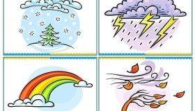 Los Fenomenos Naturales Ilustrados Con Dibujos Web Del Maestro Fenomenos Naturales Material Didactico Para Ninos Web Del Maestro