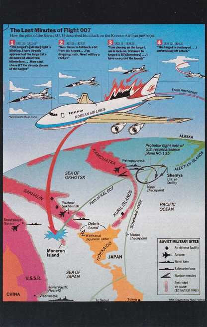 19 best kal flight 007 images on pinterest maps location map september 1 cold war korean air lines flight 007 is shot down by a soviet union interceptor near moneron island when the commercial aircraft enters sciox Image collections