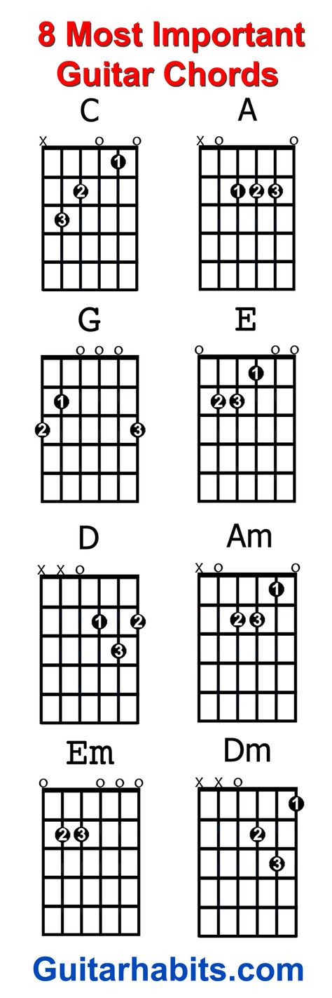 113 Best Me Images On Pinterest King Crimson Guitar Chords And