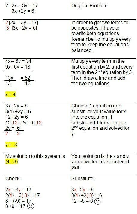 Terminating And Repeating Decimals Worksheet 15 Kuta Software Infinite Algebra 2 Ari Solving Linear Equations Word Problem Worksheets Graphing Linear Equations
