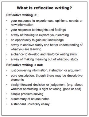 What Reflective Writing Is And What It Is Not Reflection Paper Essay Writing Skills Writing Words