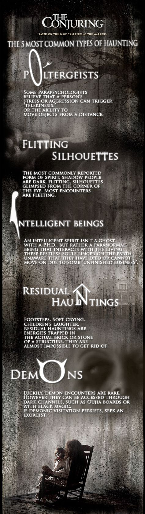 The Conjuring (2013) The 5 Most Common Types of Haunting