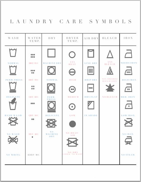 love the look of this laundry symbols printable - definitely going up in the laundry room!