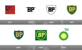Evolution Of The Bp Logo I Heart Brand Logos Bp Logo Logo Branding