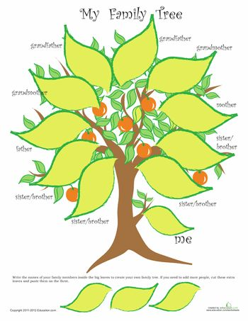 Family Tree Worksheet Trace Your Family Tree Online Genealogy