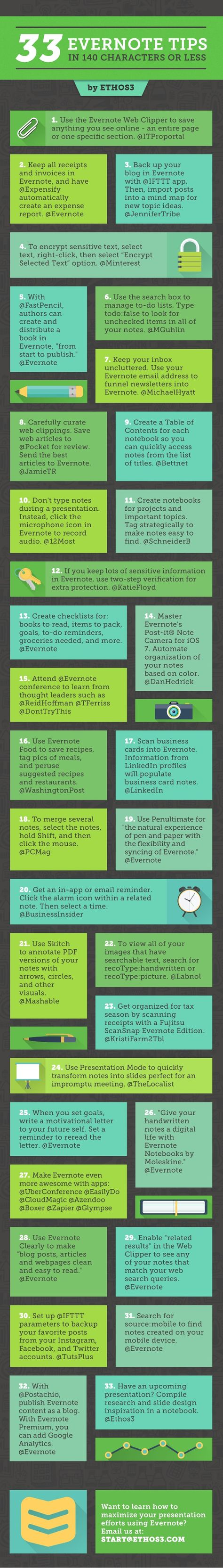 33 Evernote Tips, in 140 characters or less by Ethos3   Presentation Design and Training via slideshare