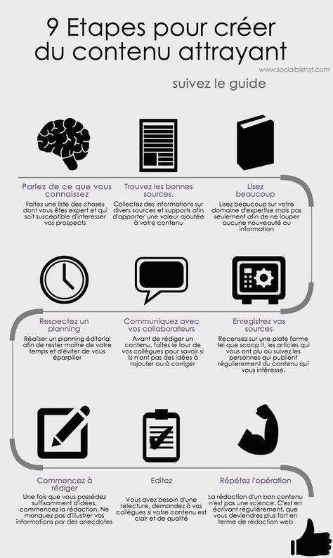 Digital Marketing : 9 étapes contenu - InfographicNow.com | Your Number One Source For daily infographics & visual creativity