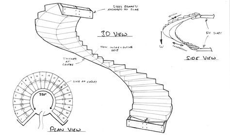 Gallery Of See The Engineering Behind This Floating Award Winning Stone Helical Stair 1 Stairs Architecture Stairway Design Stair Plan