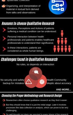 Qualitative Research Methodology In Healthcare Hospitals Qualitative Research Methodology In Healthcare Hospitalsuntitled Part This Or That Questions Health Care Research