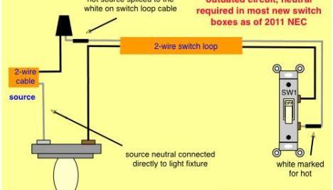 wiring diagram 3 way switch  101warren  electrical wiring