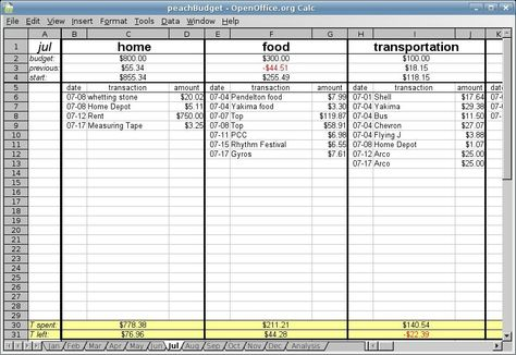 Free Budget Spreadsheet PeachBudget Money Pinterest - simple budget