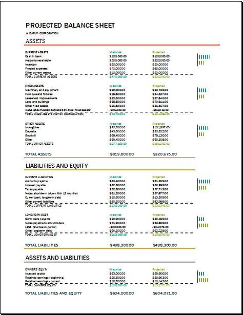 Projected balance sheet DOWNLOAD at    wwwtemplateinn - credit memo templates