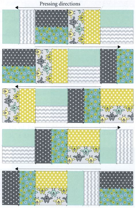Nancy Zieman's I Sew For Fun Two-Piece Quilt Tutorial as seen on Sewing With Nancy. Free Two-Piece Quilt Tutorial includes tips for teaching sewing to youth. Learn how to make an easy two-piece block quilt with Nancy Zieman's easy quilting methods. Baby Boy Quilts, Girls Quilts, Owl Quilts, Baby Quilts For Boys, Blue Quilts, Star Quilts, Quilting Projects, Quilting Designs, Sewing Projects