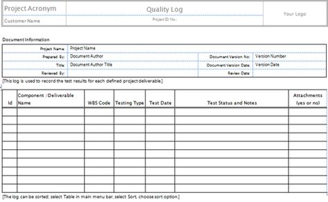 Afbeeldingsresultaat voor quality control form template Quality - project closure template