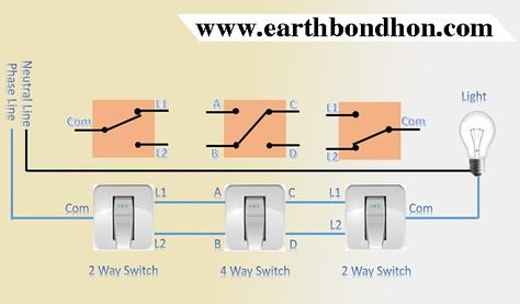 3 Switch 1 Light Control Diagram Earth Bondhon Light Control Switch House Wiring