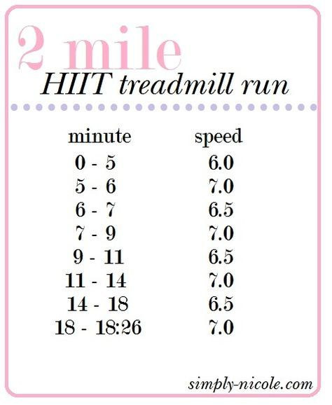 The HIIT (High Intensity Interval Training) Treadmill (or shall we say, Shredmil. The HIIT (High Intensity Interval Training) Treadmill (or shall we say, Shredmil. , The HIIT (High Intensity Interval Training) Treadmill (or shall we say, Shredmil. Interval Training Treadmill, Running On Treadmill, High Intensity Interval Training, Sprint Workout, Melissa Bender, Gym Workouts, At Home Workouts, Workout Fitness, Treadmill Workouts
