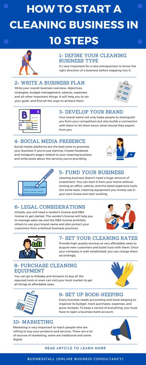 How to start a cleaning business in 10 steps