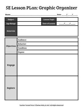 Backward Design Planning Lesson Plan Template  Lesson Plan