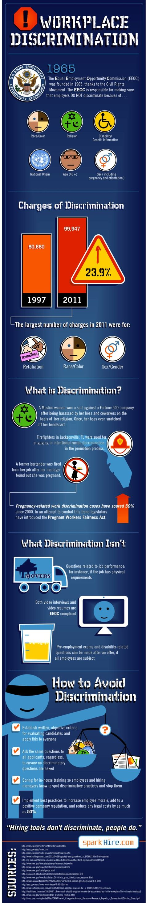 Discrimination During the Hiring Process [Infographic] - How to avoid discrimination in the hiring process is a tricky, but extremely important question. For many companies and recruiters, discrimination concerns can become the elephant in the room that no one wants to talk about for fear of saying the wrong thing.