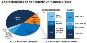 Review Buy Low Cost Fixed Benefit Visitorinsurance Plans For