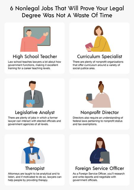 So You Realize Practicing Law May Not Be The Perfect Lifelong Career You Thought It Would Be Teachers Curriculum Education Degree High School Teacher