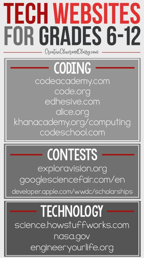 Free Technology Websites for Grades These free STEM websites: science, technology, engineering, and mathematics are for grades middle school and high school. Hands on science Homeschool High School, Homeschool Curriculum, Homeschooling Resources, Learning Websites, Educational Websites, Educational Technology, Life Hacks For School, School Study Tips, Middle School Tips