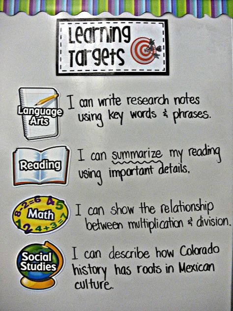 I would love to use this in my classroom so the children can see what they are supposed to be learning.  How do you use learning targets in class?