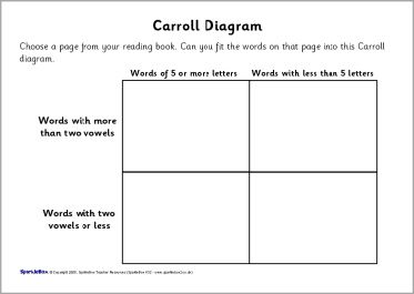 Year 4 caroll and venn diagram worksheets sb6777 sparklebox year 4 caroll and venn diagram worksheets sb6777 sparklebox t4l pinterest venn diagram worksheet venn diagrams and worksheets ccuart Gallery