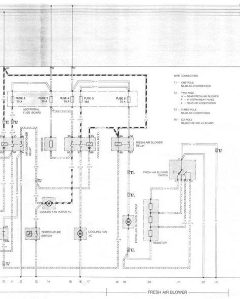 porsche 928 fuse box pictures porsche 928 fuse box images rh pixiview com 1986 porsche 928 fuse box diagram 1984 porsche 928 fuse box diagram