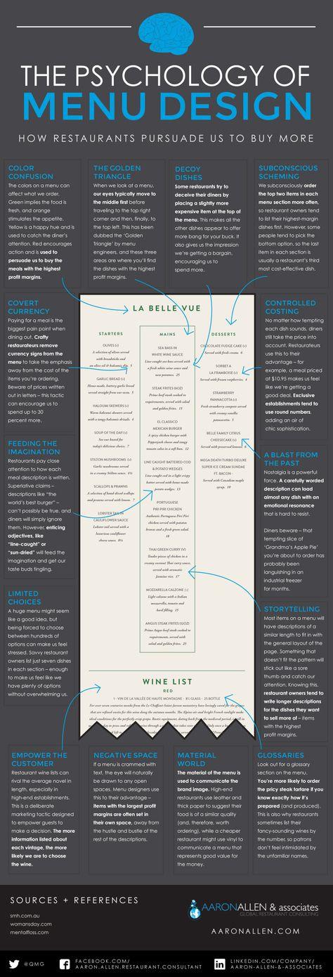 Psychology infographic & Advice The Psychology of Restaurant Menu Design . Image Description The Psychology of Restaurant Menu Design