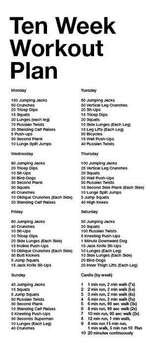 25+ parasta ideaa Pinterestissä 10 week workout Treenaus - weekly workout plan
