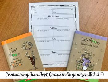 Compare The Elements Of Two Literary Texts Characters Setting Plot And Theme Using This Graphic Organizer Graphic Organizers Literary Themes Literary Text