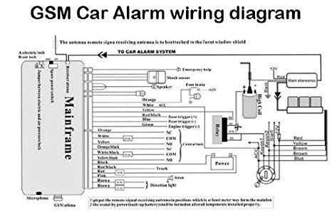 vehicle alarm wiring diagram diagram, remote car starter central locking wiring-diagram stinger car alarm wiring diagram #5