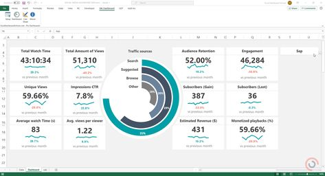 Free Excel Social Media Dashboard