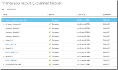 microsoft azure recovery plan - Google Search Disaster Recovery - recovery plan