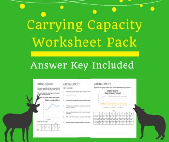 Carrying Capacity Worksheet Population Ecology Worksheet