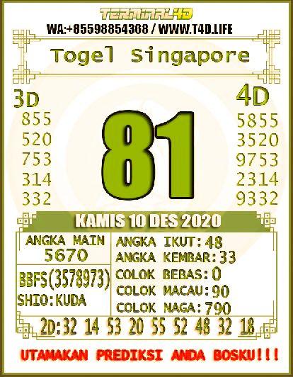 Prediksi 4d Singapore : prediksi, singapore, PREDIKSI, TOGEL, Singapore, 12/12/2020, Kembar,, Rabu,, Kamis