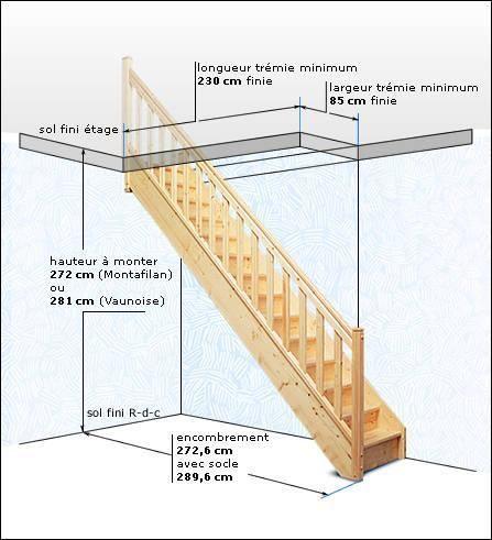 Escalier Standard Droit Vaunoise Escalier Escamotable Escalier
