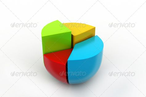 Pie Chart Financial Concept 3d Accounting Analysis