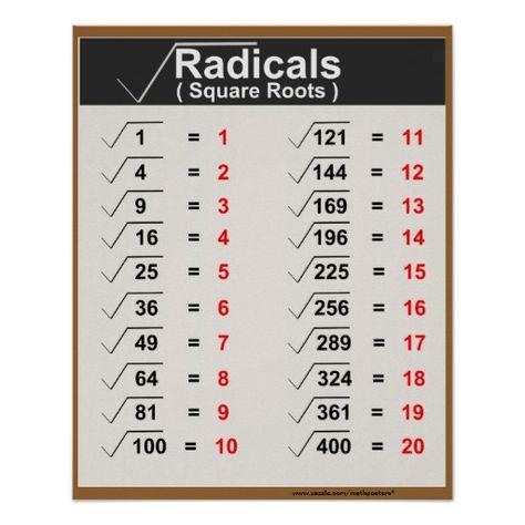 7 Radical Equations Math Posters Ideas Radical Equations Math Poster Algebra Once you have entered your. 7 radical equations math posters ideas