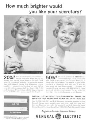 GE | 10 Retro Ads That Made Women Look Like Idiots by kayla