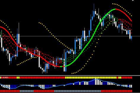 Any options trading tips india