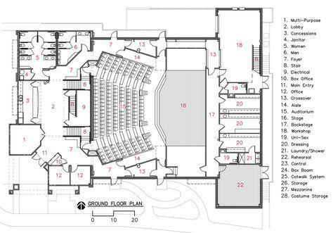 Camelot Theatre In 2020 Mit Bildern Auditorium Design